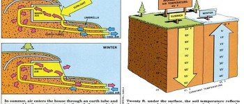 maison-bioclimatique-earthshelter-700