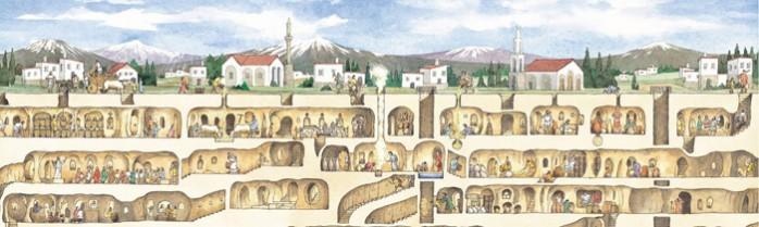ville turque de kerinkuyu