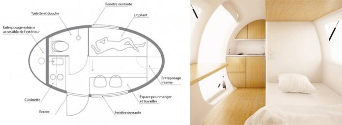 intérieur capsule