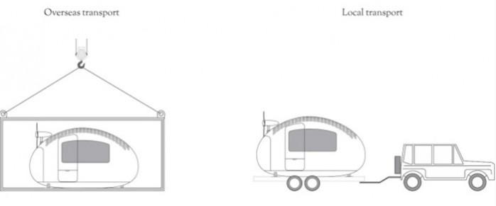 capsule-transport-700
