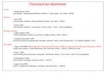 catalogue maison bulle Joël Unal page 16, maisons bulles